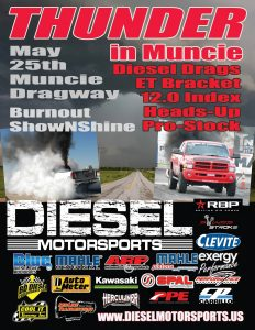 The original Thunder in Muncie since 2001! Friday night drag racing,  show-n-shine and burnout contest! Gates open at 4 pm, ...